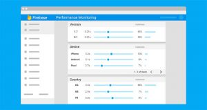 Performance Monitoring- عکس1